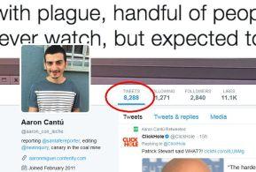 Cantu has 8,288 tweets according to Twitter
